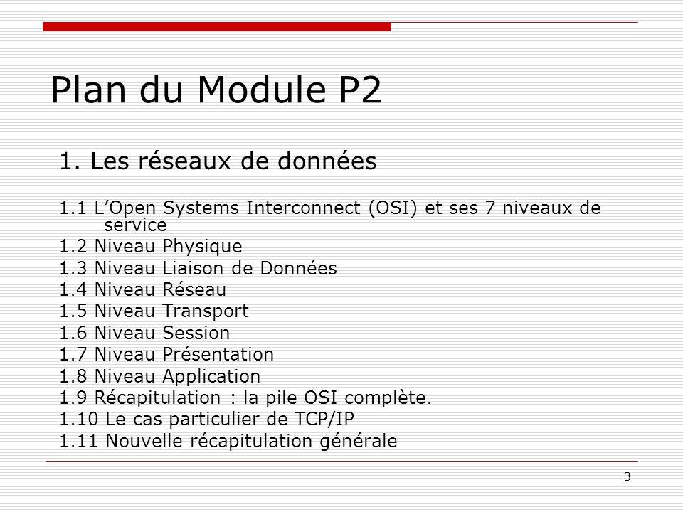 Plan du Module P2 1. Les réseaux de données