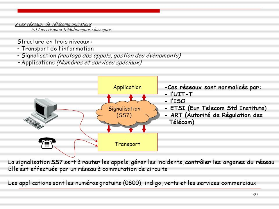 2 Les réseaux de Télécommunications. 2