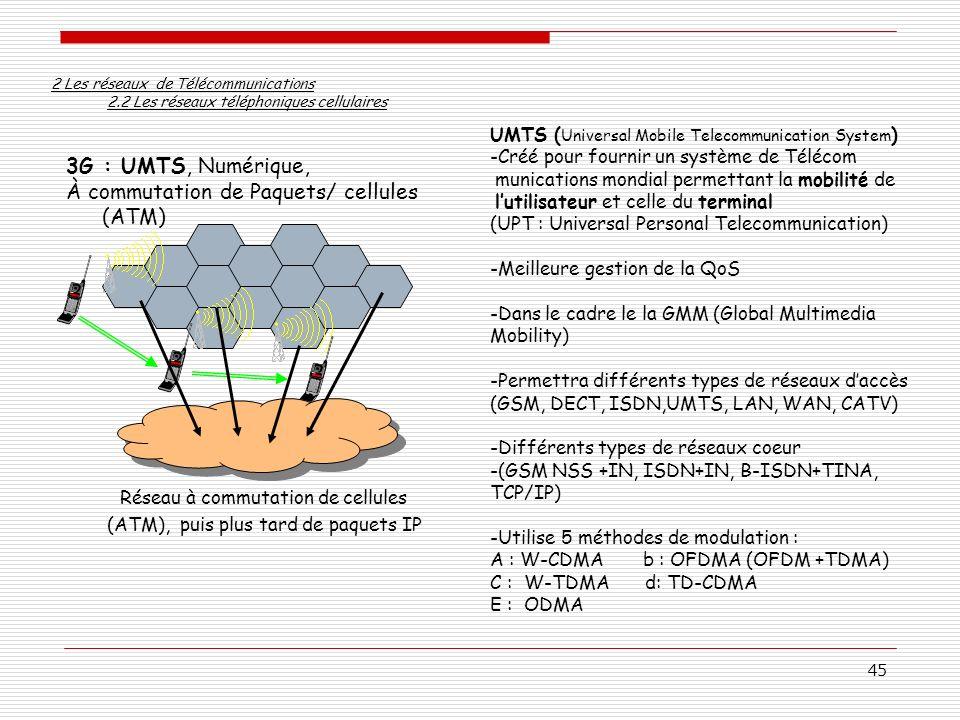 À commutation de Paquets/ cellules (ATM)