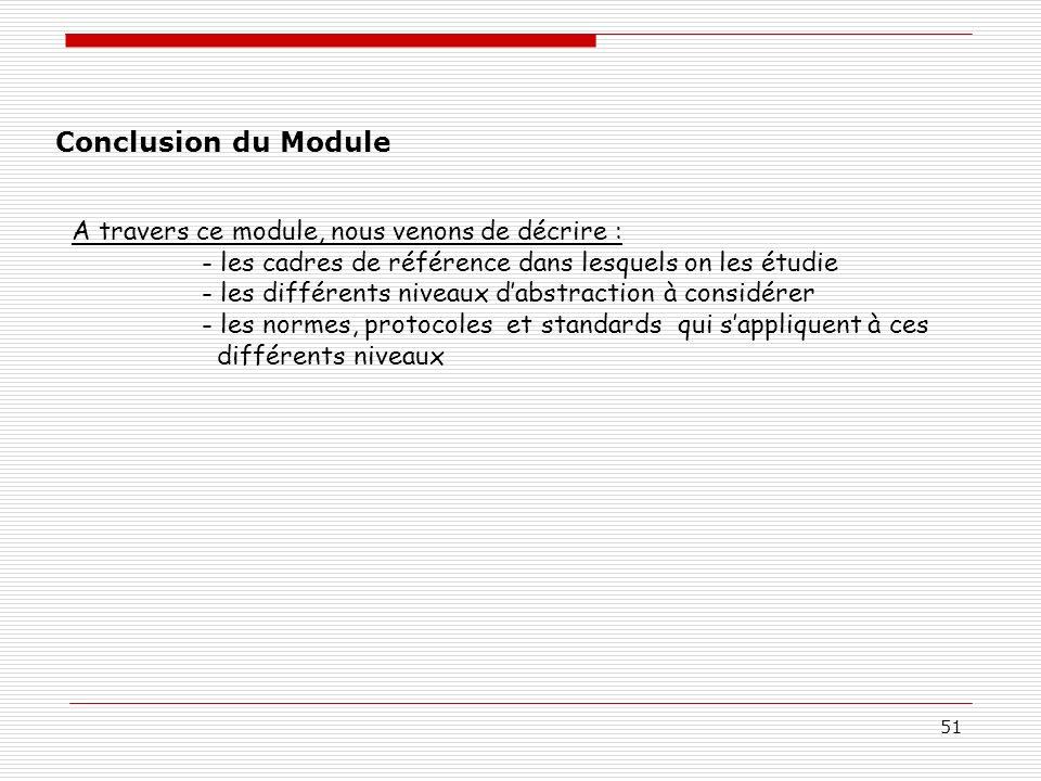 Conclusion du Module A travers ce module, nous venons de décrire :