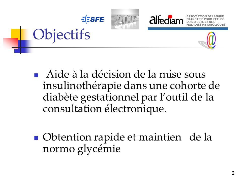 Objectifs@ Aide à la décision de la mise sous insulinothérapie dans une cohorte de diabète gestationnel par l'outil de la consultation électronique.