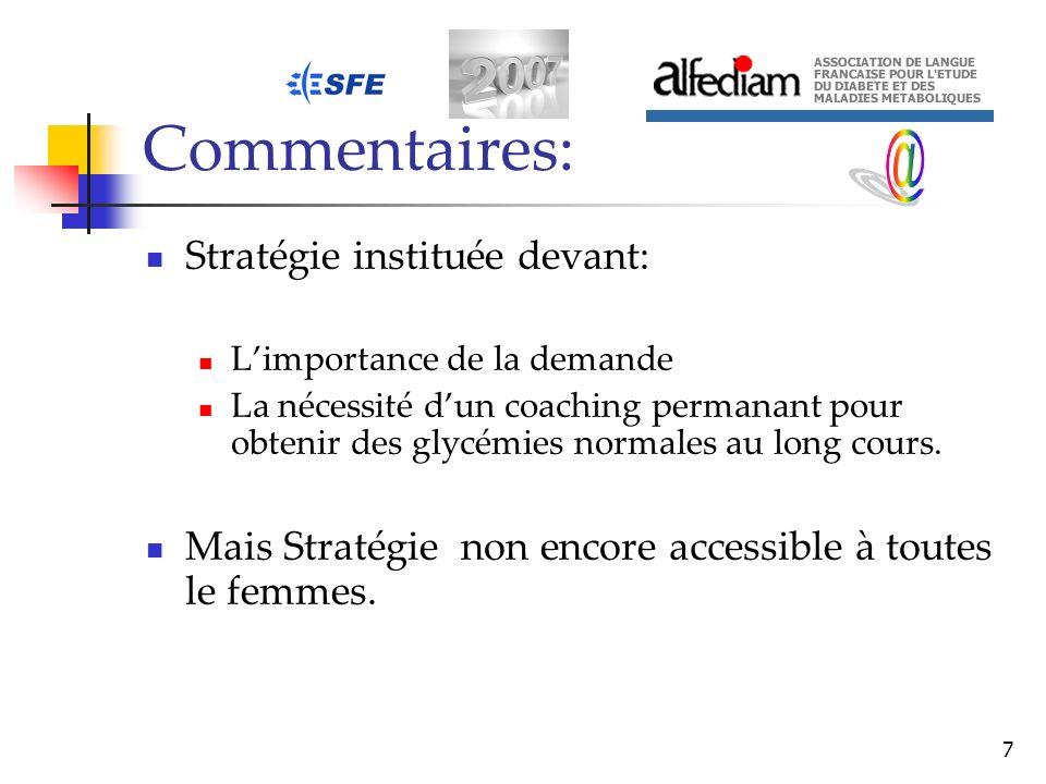 Commentaires: @ Stratégie instituée devant: