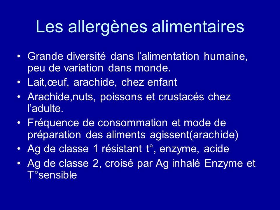 Les allergènes alimentaires