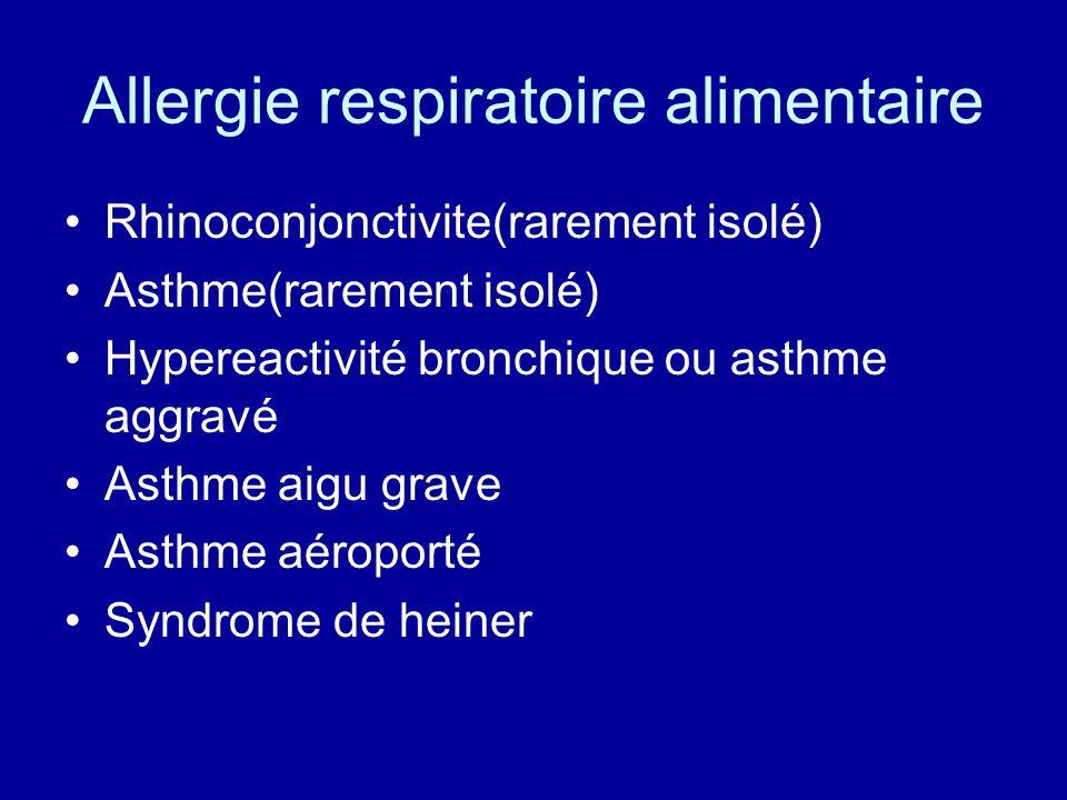 Allergie respiratoire alimentaire