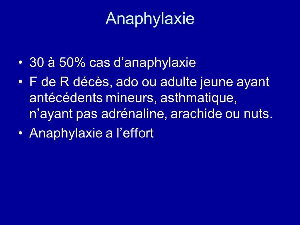 Anaphylaxie 30 à 50% cas d'anaphylaxie