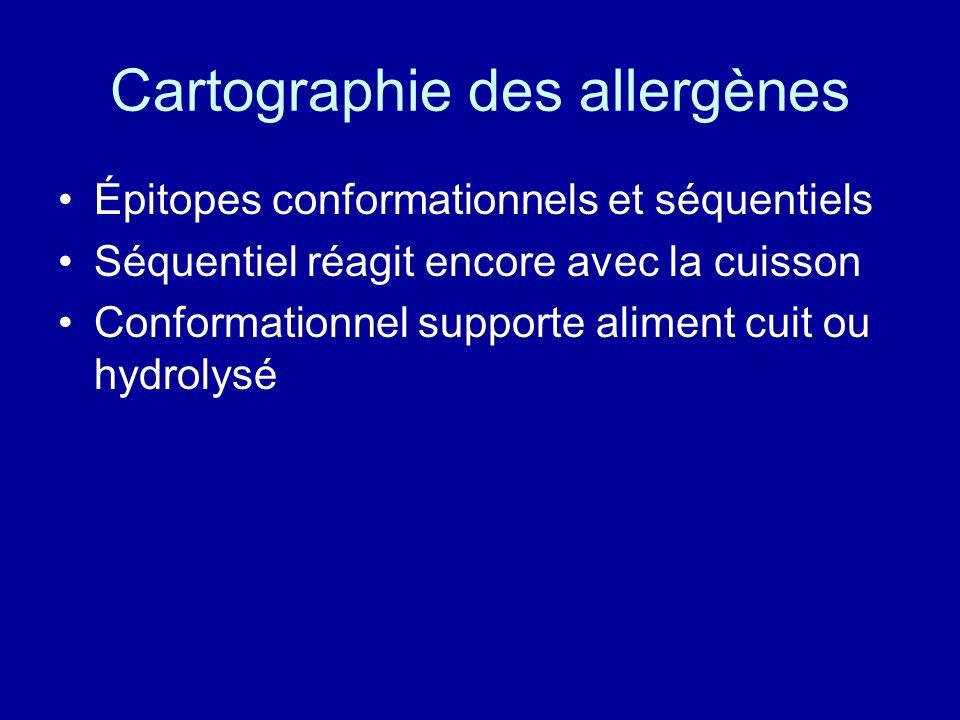 Cartographie des allergènes