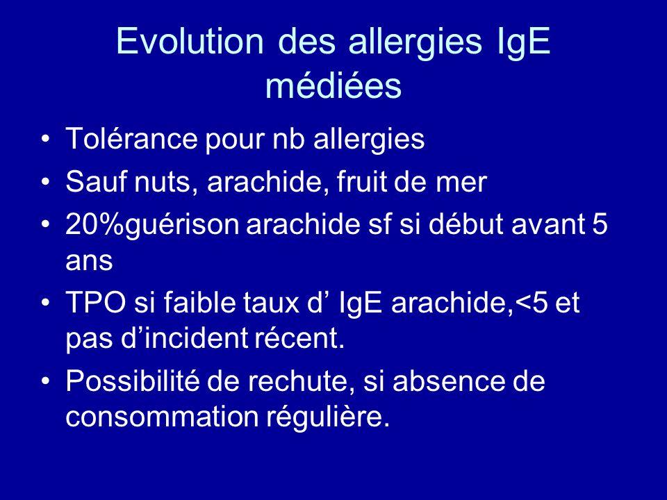 Evolution des allergies IgE médiées