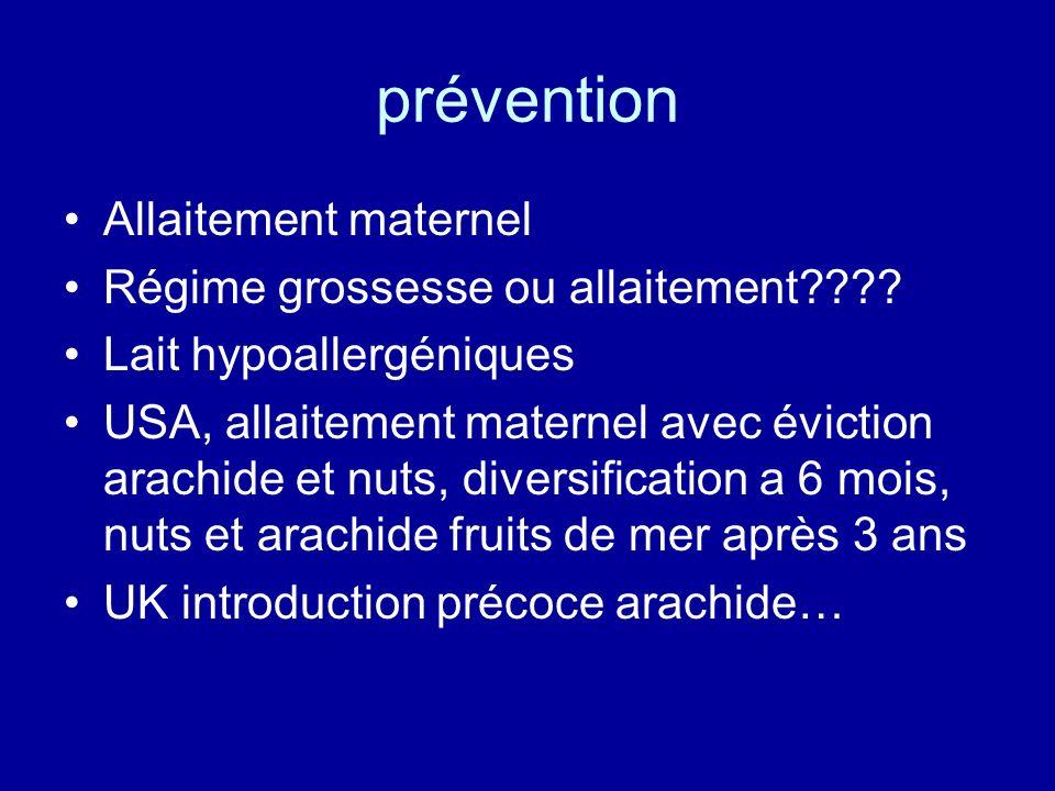 prévention Allaitement maternel Régime grossesse ou allaitement