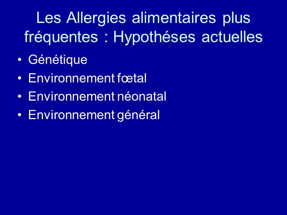 Les Allergies alimentaires plus fréquentes : Hypothéses actuelles
