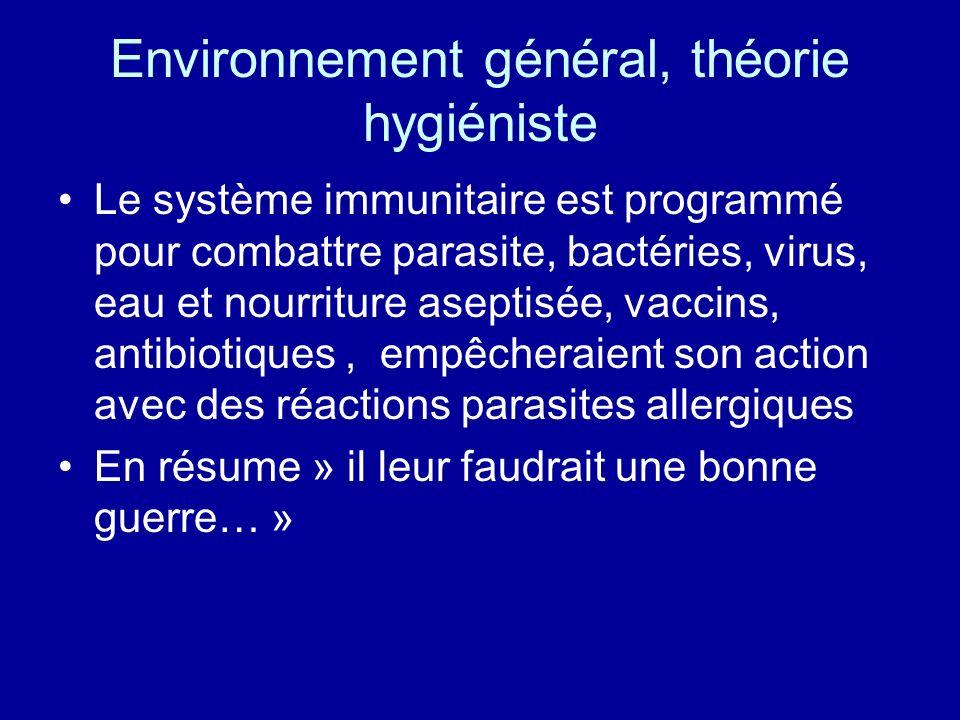 Environnement général, théorie hygiéniste