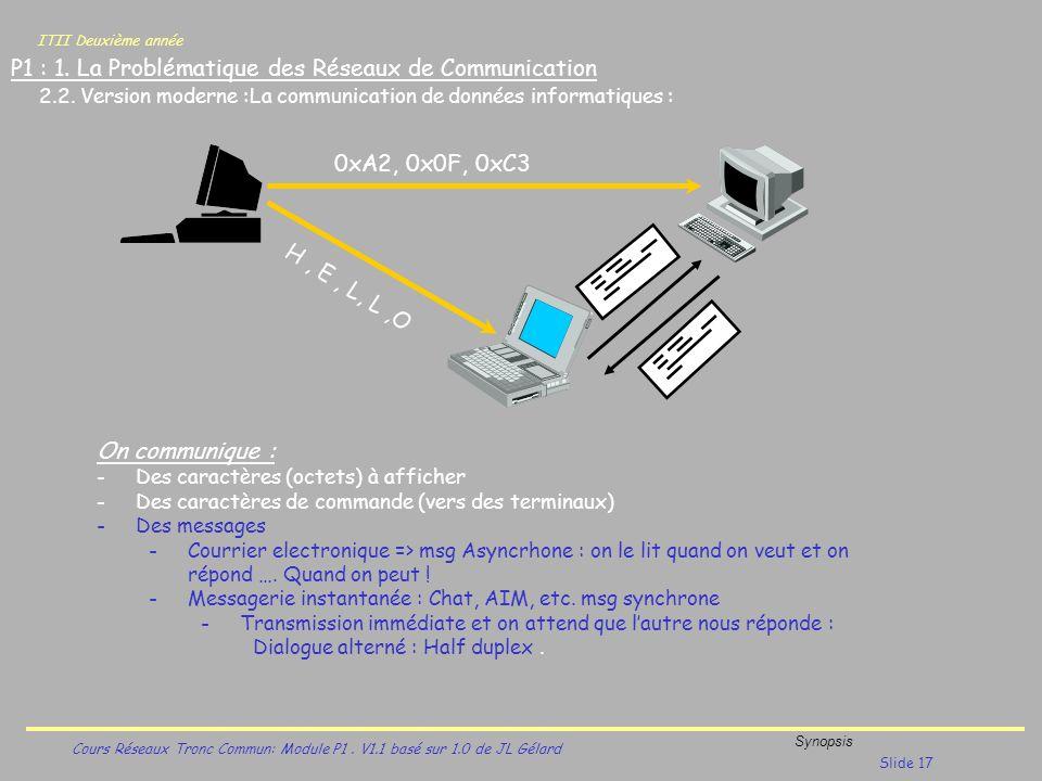 P1 : 1. La Problématique des Réseaux de Communication
