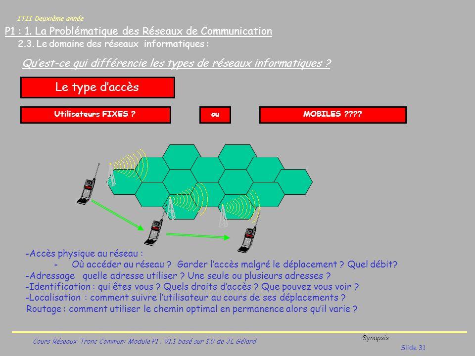 Le type d'accès P1 : 1. La Problématique des Réseaux de Communication