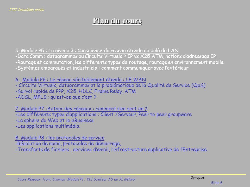 Plan du cours 5. Module P5 : Le niveau 3 : Conscience du réseau étendu au delà du LAN.