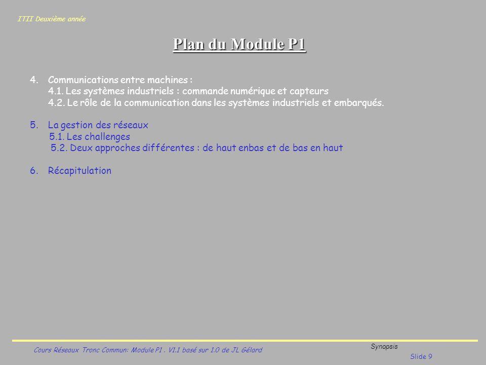 Plan du Module P1 4. Communications entre machines :