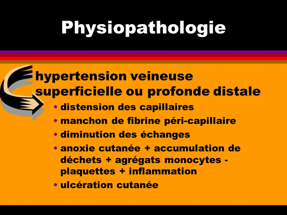 Physiopathologie hypertension veineuse superficielle ou profonde distale. distension des capillaires.