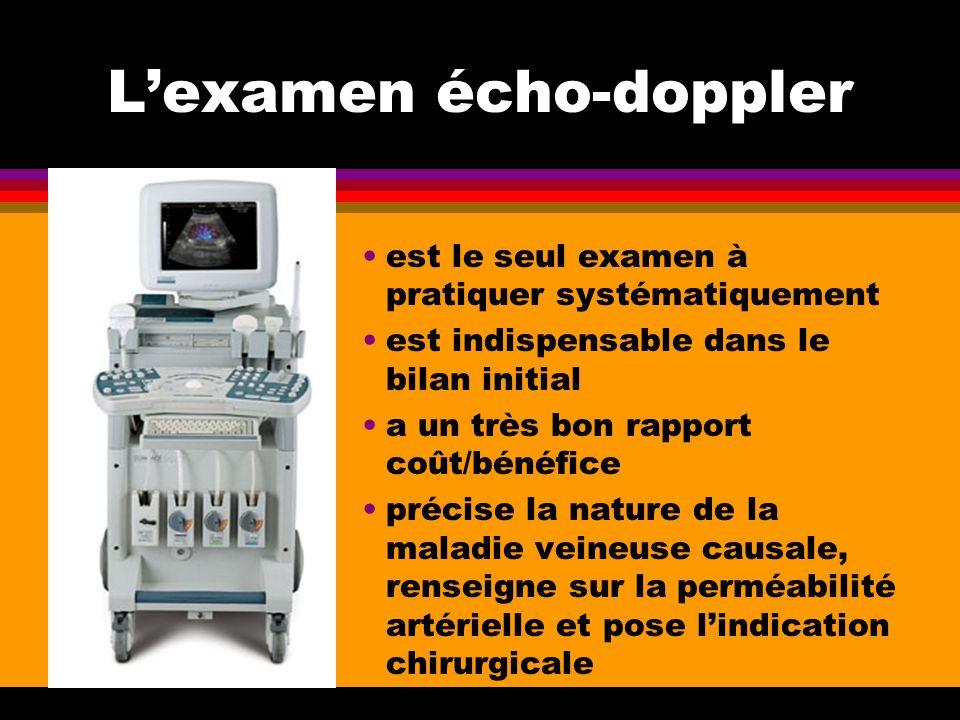 L'examen écho-doppler