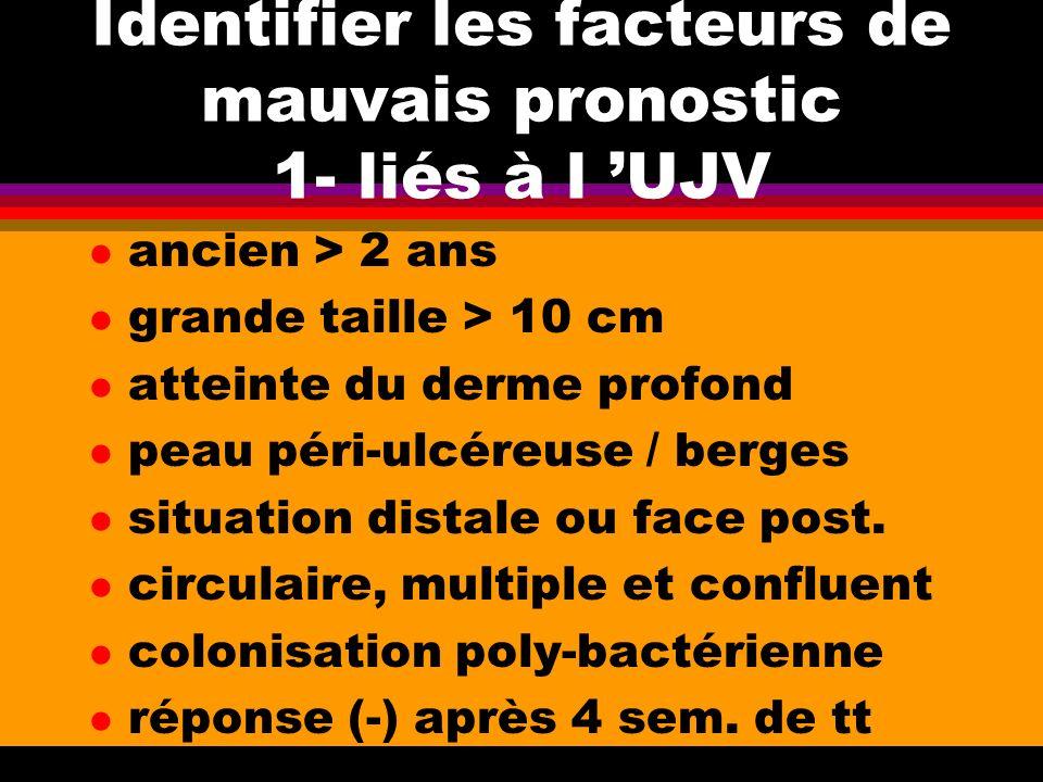 Identifier les facteurs de mauvais pronostic 1- liés à l 'UJV