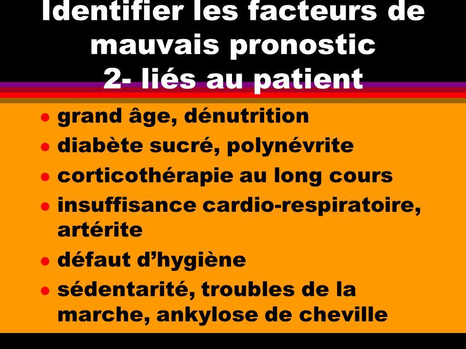 Identifier les facteurs de mauvais pronostic 2- liés au patient