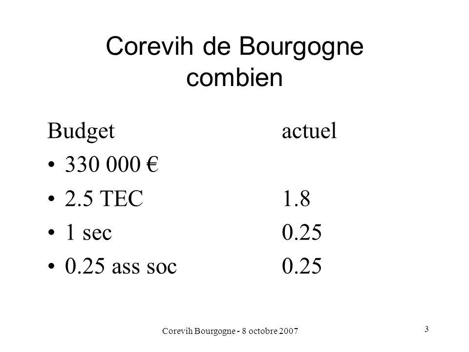 Corevih de Bourgogne combien