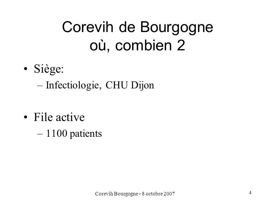 Corevih de Bourgogne où, combien 2