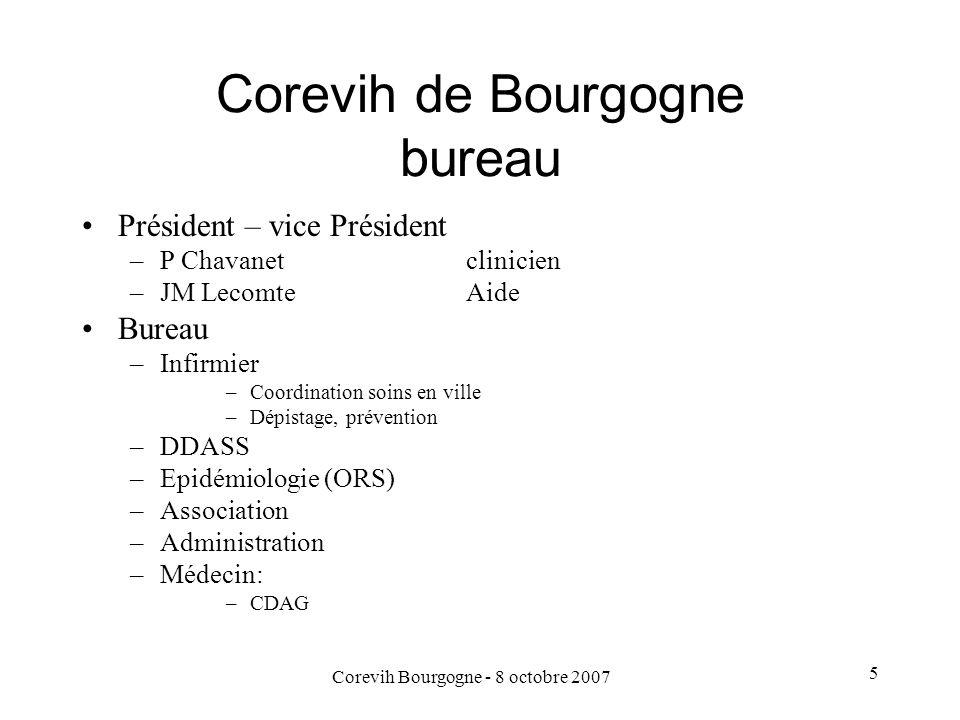 Corevih de Bourgogne bureau
