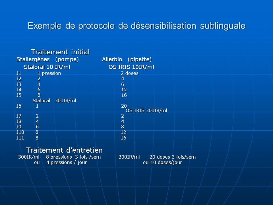 Exemple de protocole de désensibilisation sublinguale