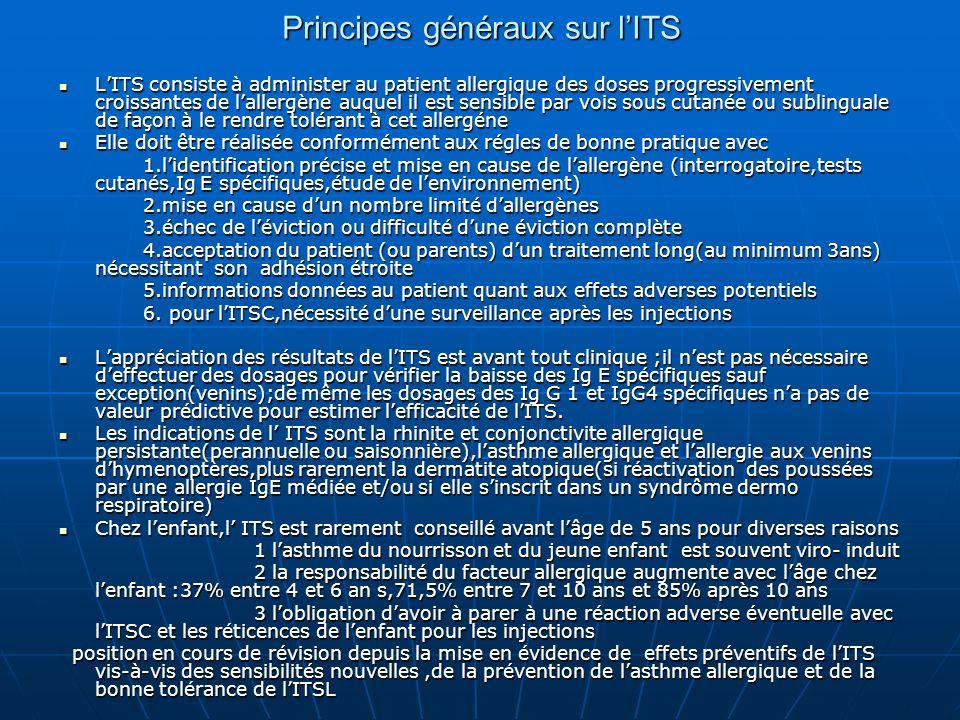 Principes généraux sur l'ITS