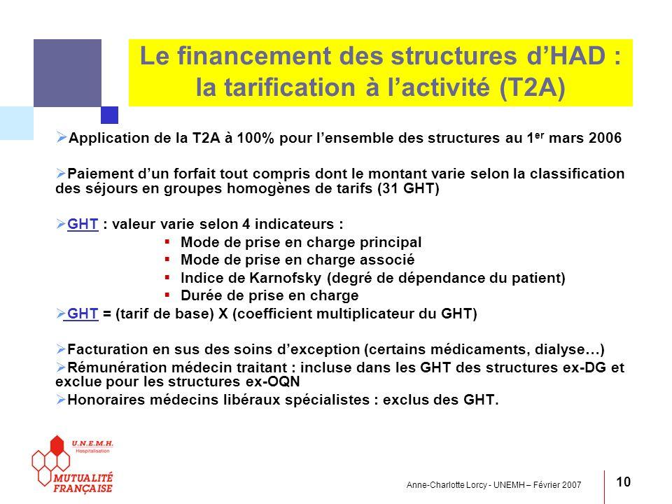 Le financement des structures d'HAD : la tarification à l'activité (T2A)