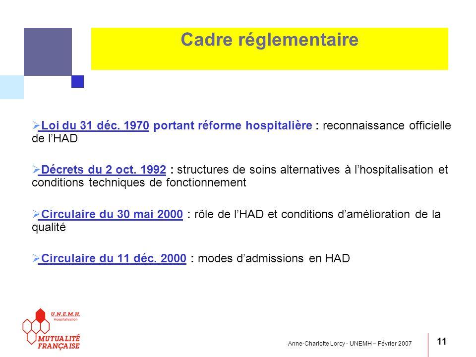 Cadre réglementaire Loi du 31 déc. 1970 portant réforme hospitalière : reconnaissance officielle de l'HAD.