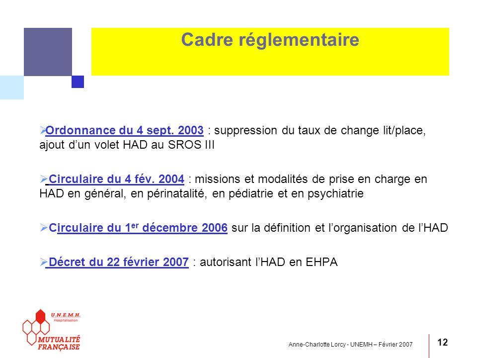 Cadre réglementaire Ordonnance du 4 sept. 2003 : suppression du taux de change lit/place, ajout d'un volet HAD au SROS III.