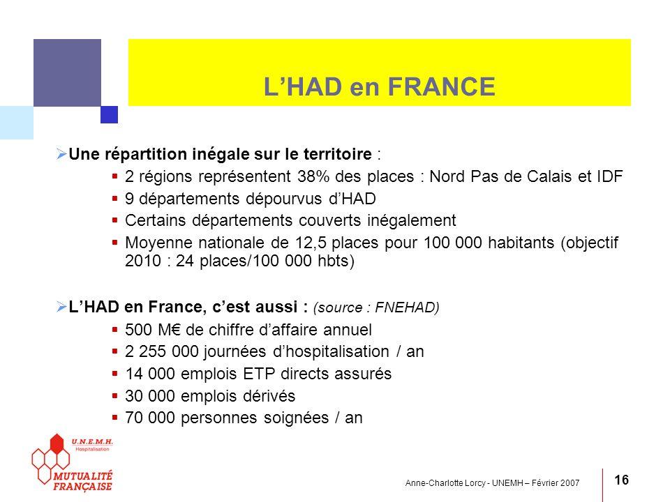 L'HAD en FRANCE Une répartition inégale sur le territoire :