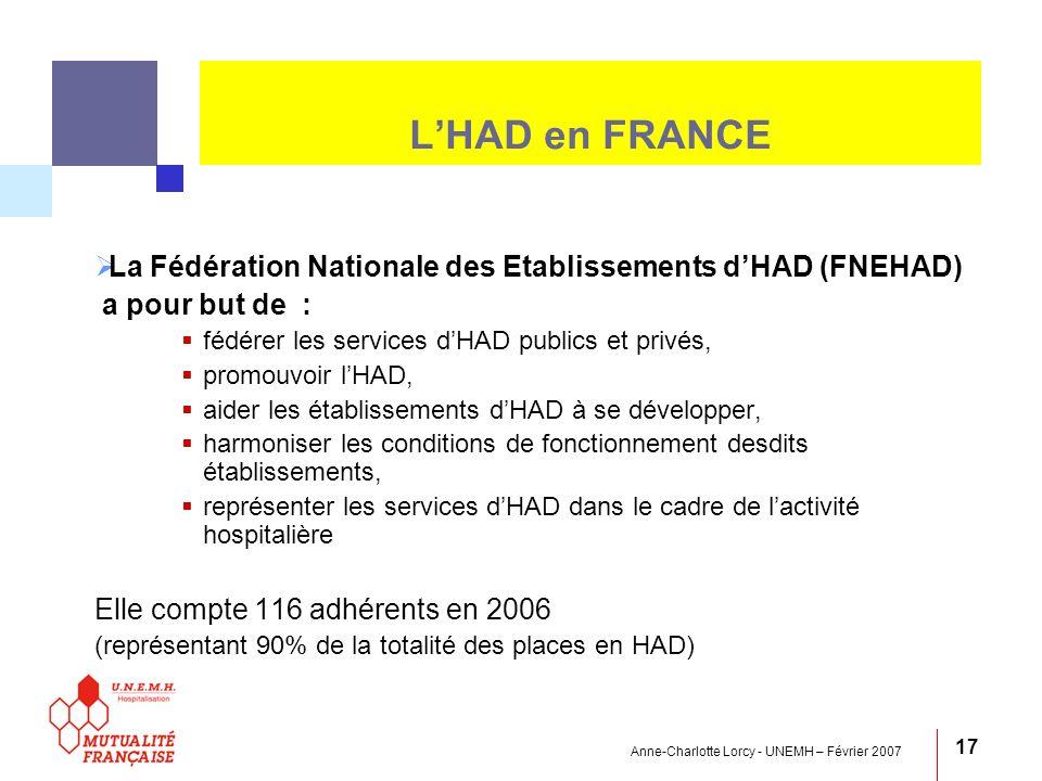L'HAD en FRANCE La Fédération Nationale des Etablissements d'HAD (FNEHAD) a pour but de : fédérer les services d'HAD publics et privés,