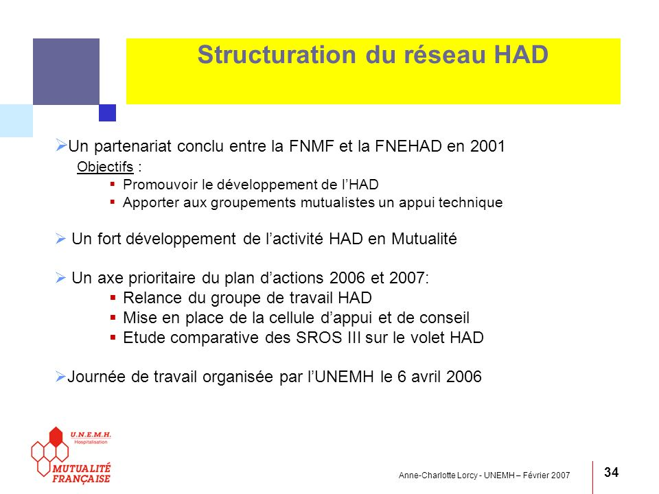Structuration du réseau HAD
