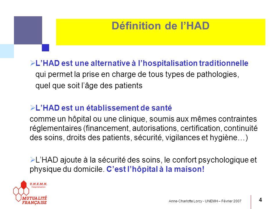 Définition de l'HAD L'HAD est une alternative à l'hospitalisation traditionnelle. qui permet la prise en charge de tous types de pathologies,