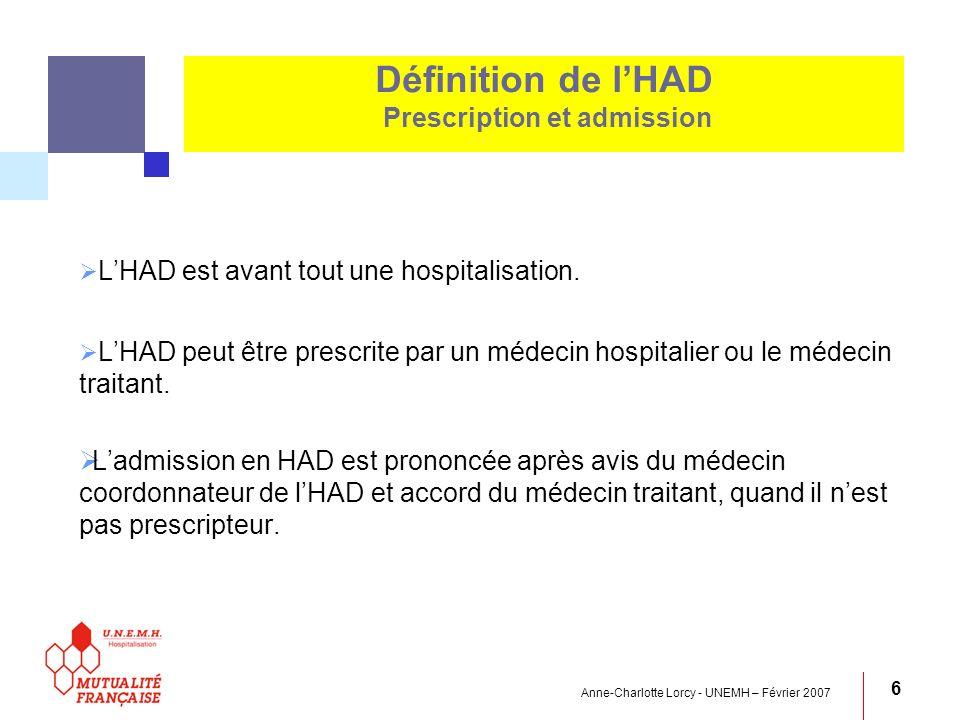 Définition de l'HAD Prescription et admission