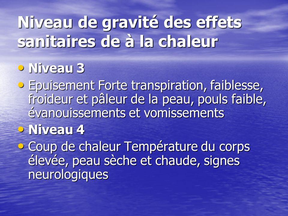 Niveau de gravité des effets sanitaires de à la chaleur