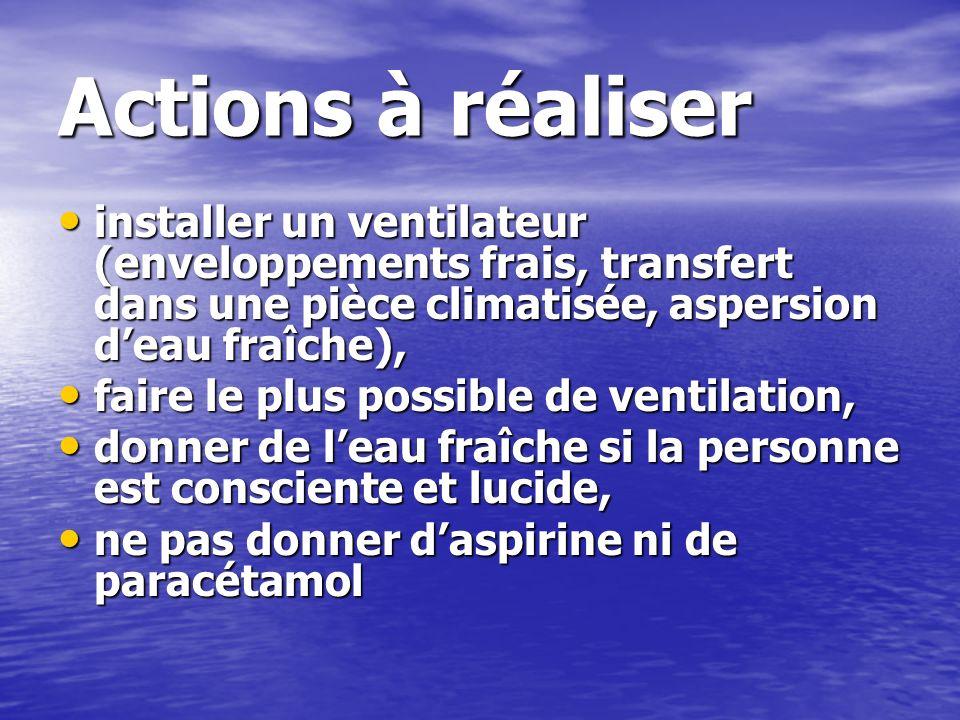 Actions à réaliserinstaller un ventilateur (enveloppements frais, transfert dans une pièce climatisée, aspersion d'eau fraîche),