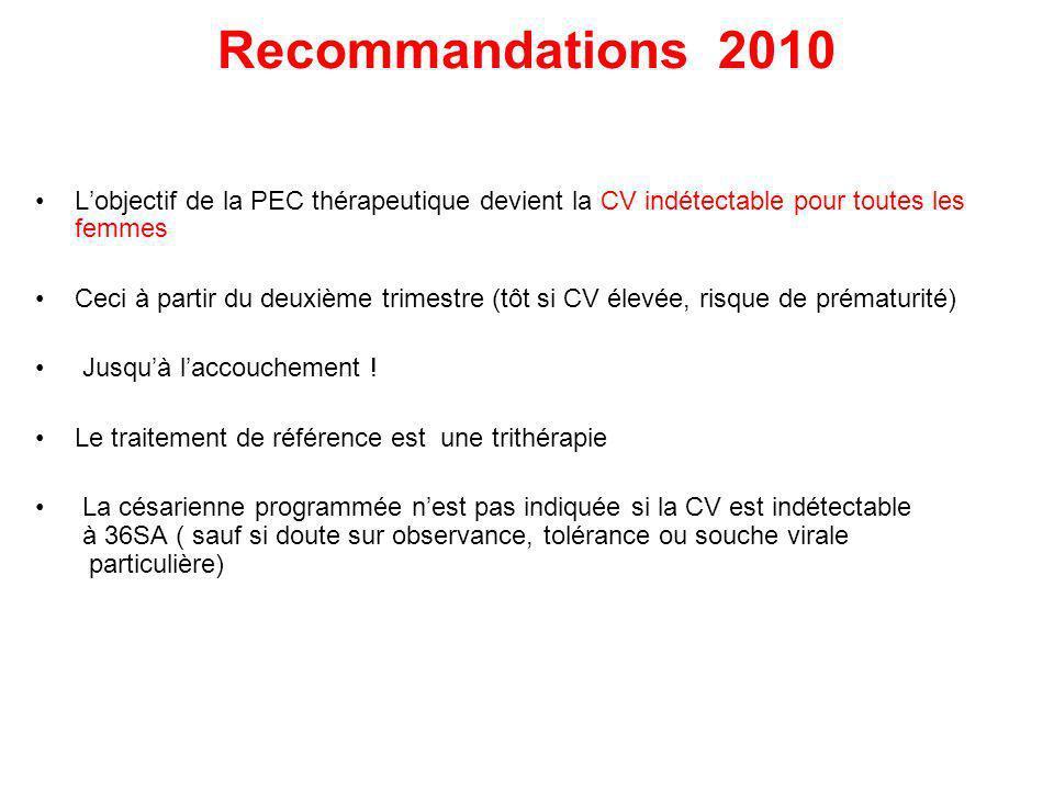 Recommandations 2010 L'objectif de la PEC thérapeutique devient la CV indétectable pour toutes les femmes.