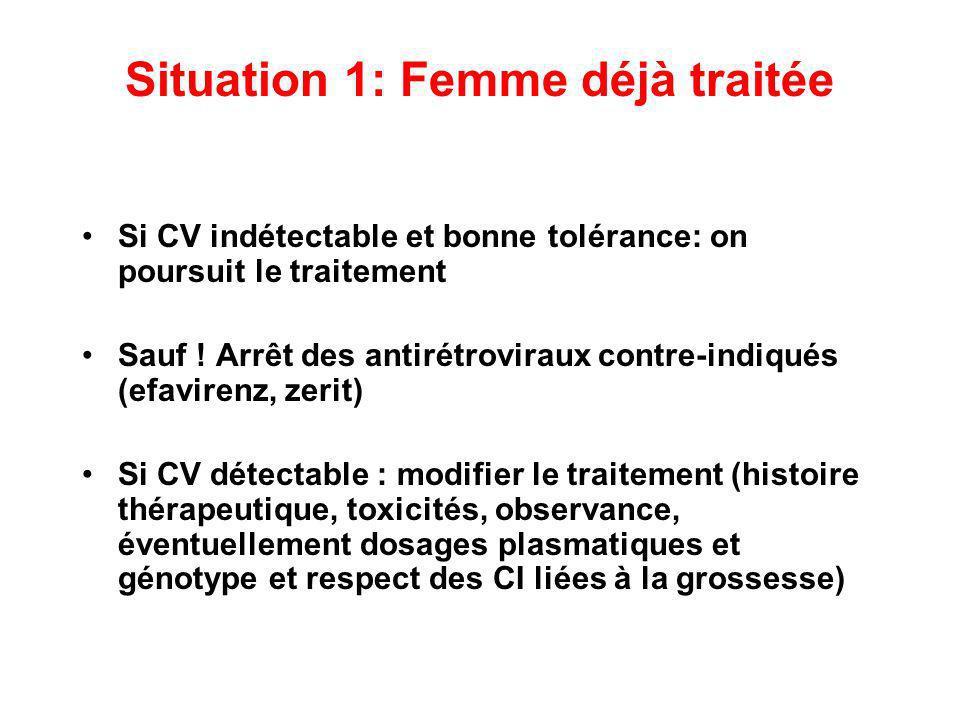 Situation 1: Femme déjà traitée