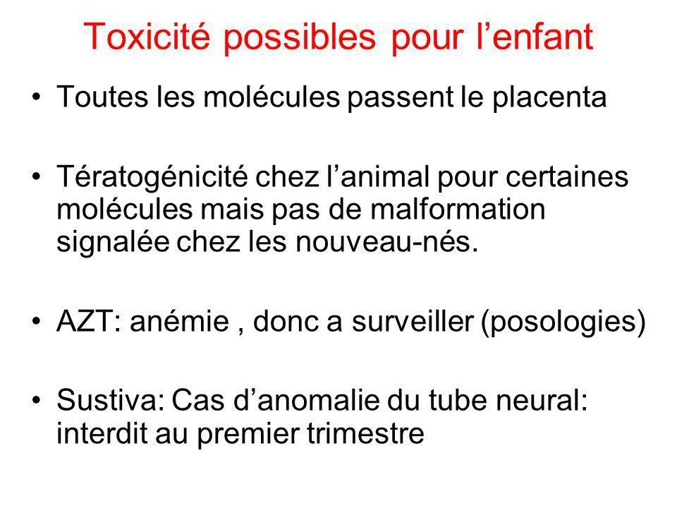 Toxicité possibles pour l'enfant