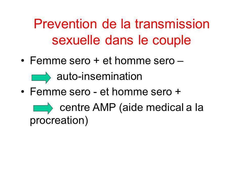 Prevention de la transmission sexuelle dans le couple