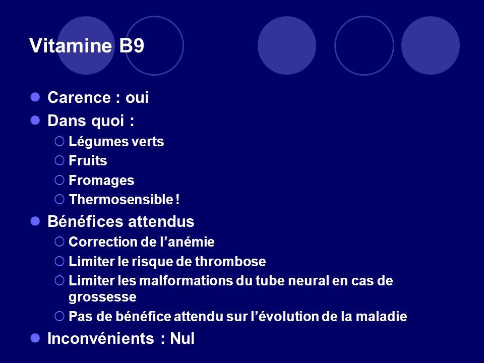 Vitamine B9 Carence : oui Dans quoi : Bénéfices attendus