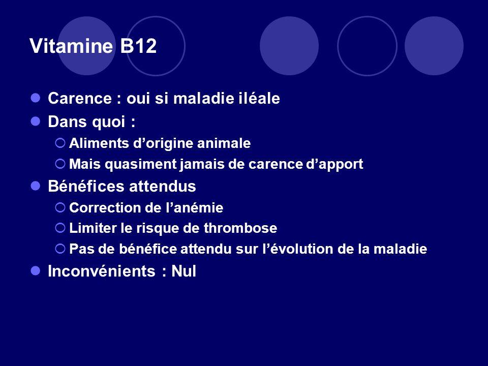 Vitamine B12 Carence : oui si maladie iléale Dans quoi :