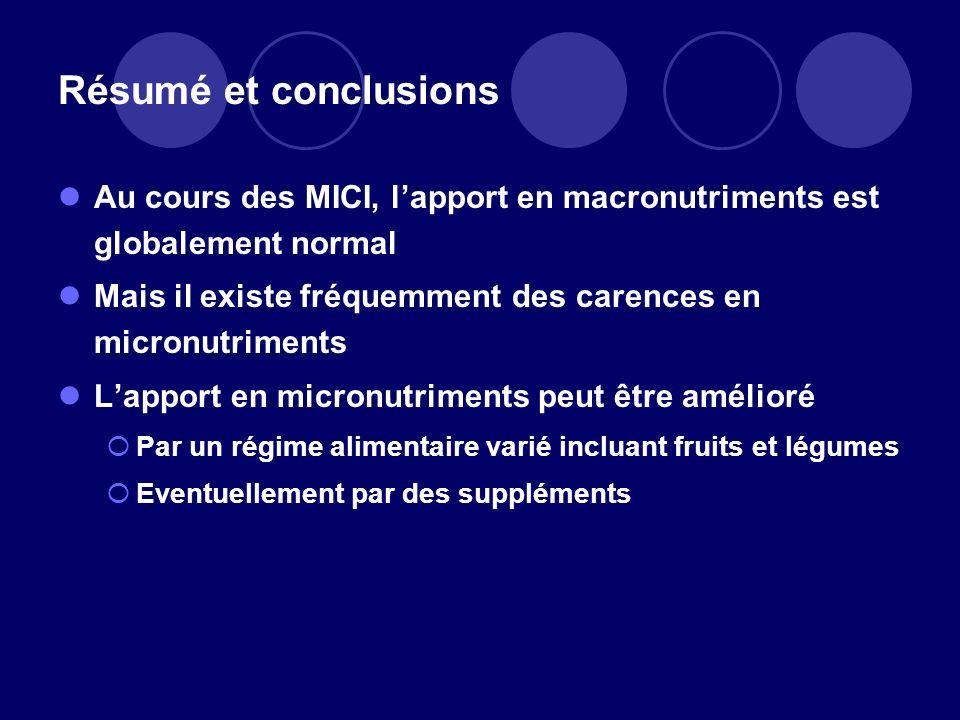 Résumé et conclusions Au cours des MICI, l'apport en macronutriments est globalement normal.