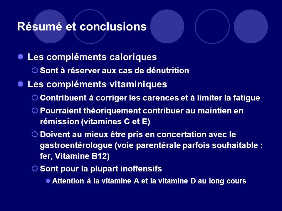 Résumé et conclusions Les compléments caloriques