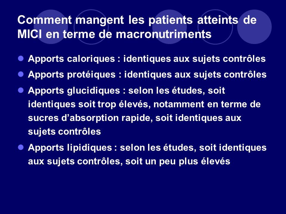 Comment mangent les patients atteints de MICI en terme de macronutriments