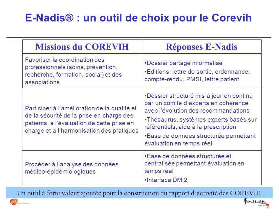 E-Nadis® : un outil de choix pour le Corevih