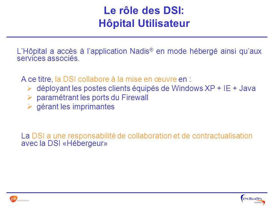 Le rôle des DSI: Hôpital Utilisateur