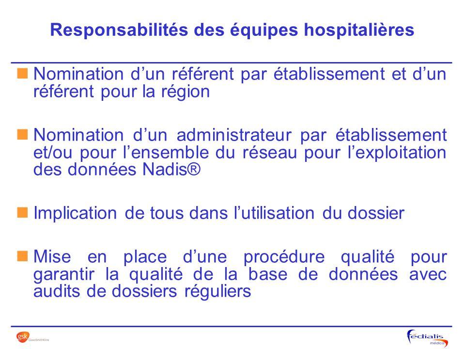 Responsabilités des équipes hospitalières