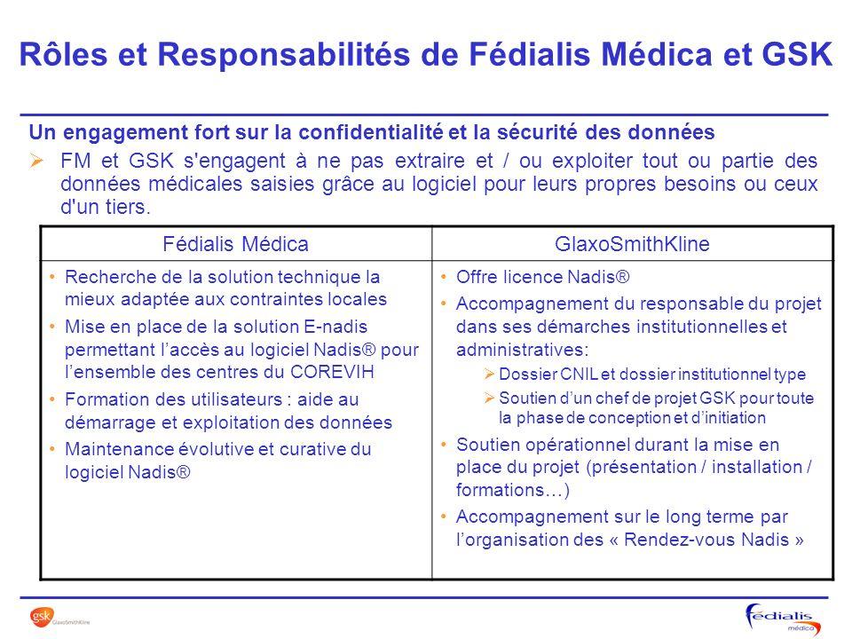 Rôles et Responsabilités de Fédialis Médica et GSK